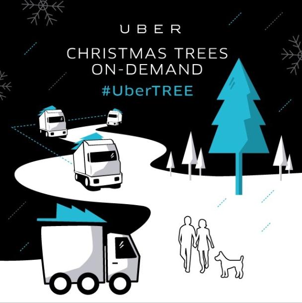 Uber Tree